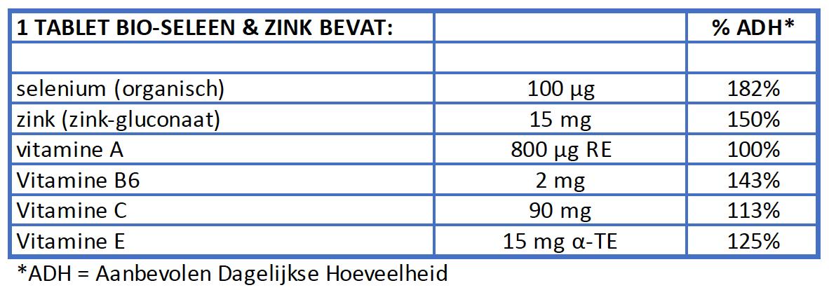 voedingswaarde bio-seleen & zink